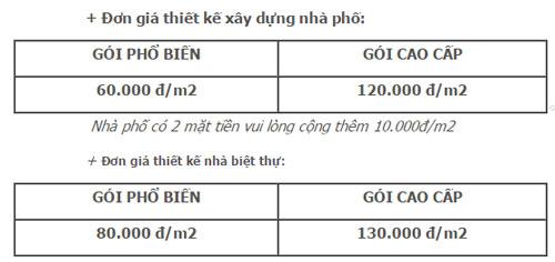 bang-gia-xay-nha-vung-tau